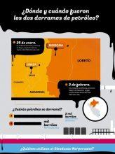 Datos concretos sobre los últimos derrames de petróleo en la Amazonía