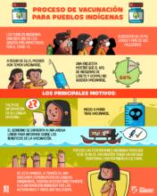 Proceso de vacunación para pueblos indígenas