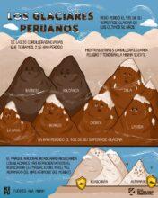 Los glaciares peruanos