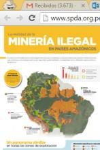 La realidad de la minería ilegal en los países amazónicos
