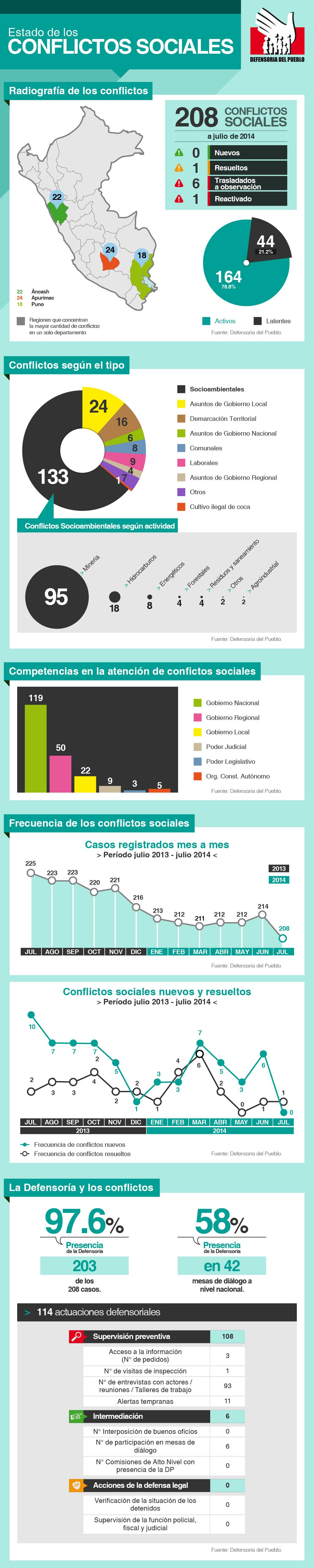 infografia-reporte-125